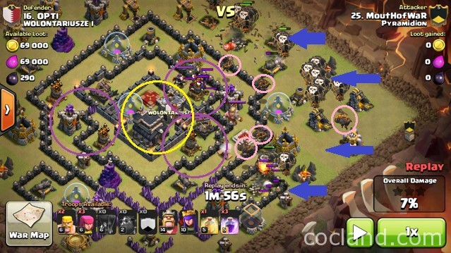 Th9 War Attack Strategy