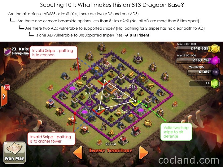ideal-base-for-813-dragoon