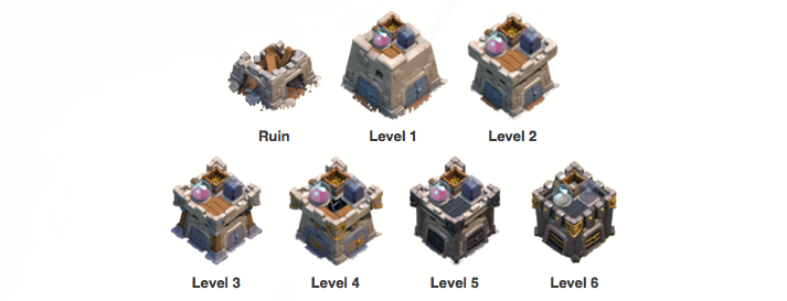 Clash of Clans Drawings Clan Castle in Clash of Clans