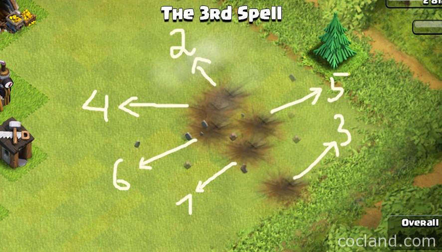 lightning-spell-pattern-3