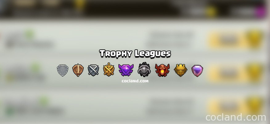 All trophy leagues in Clash of Clans