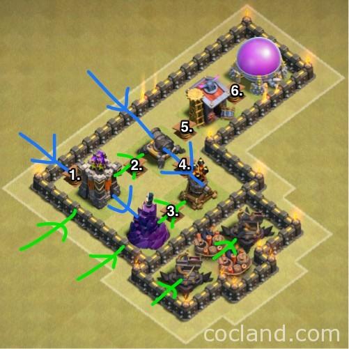 in-depth-base-building-guide-12