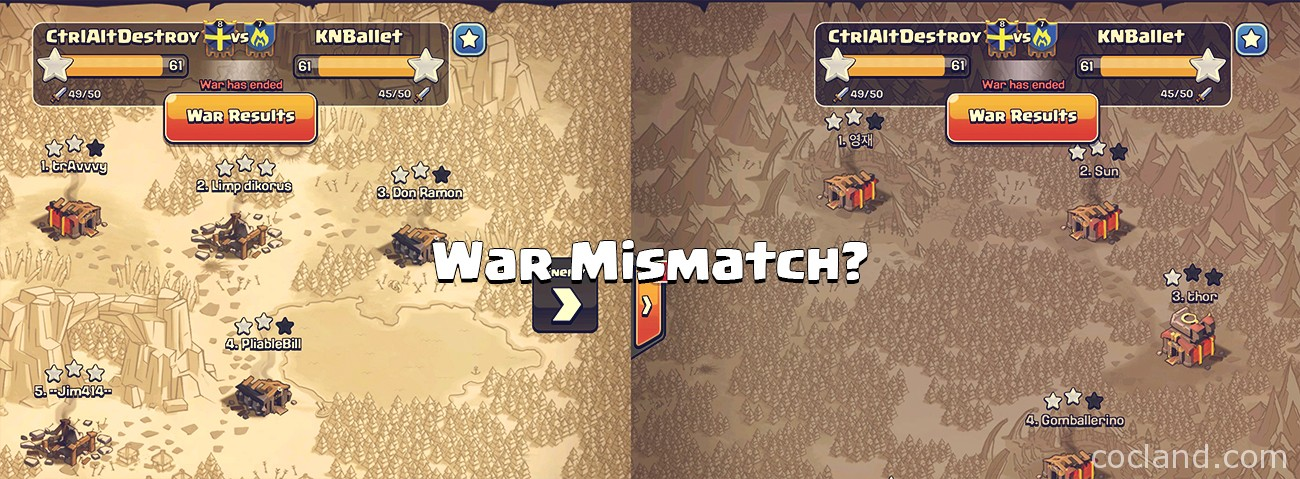War Mismatch