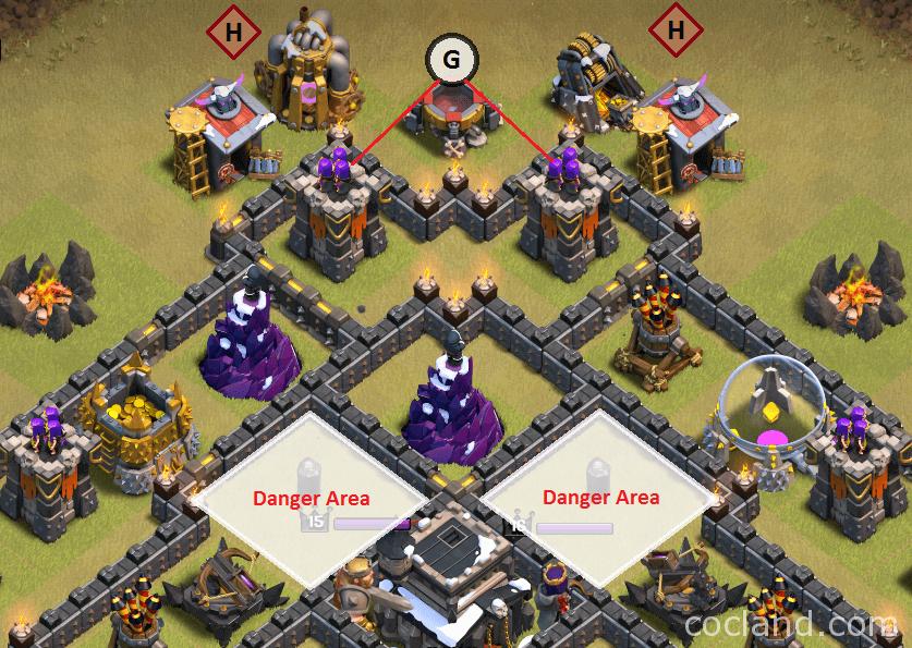 goho-attack-strategy-10