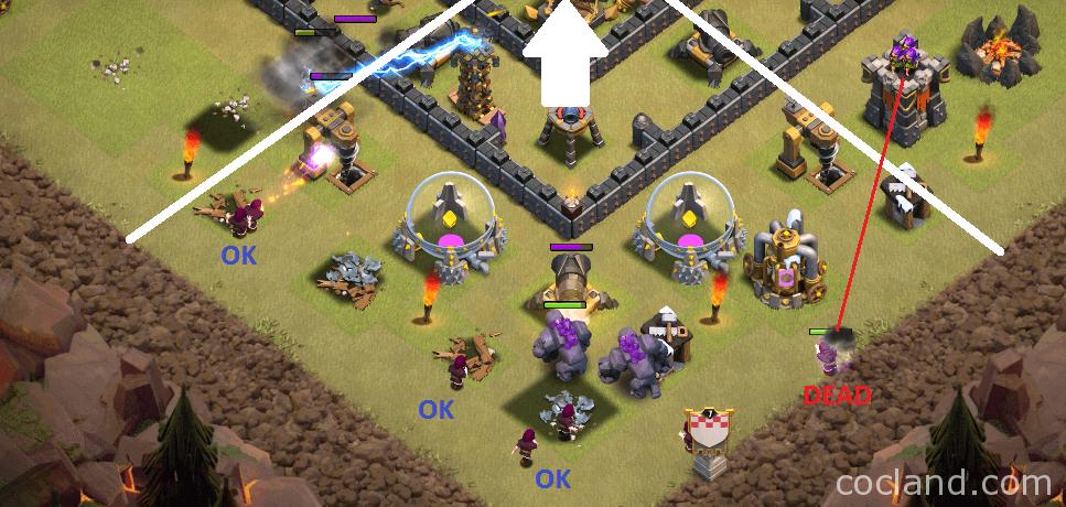 goho-attack-strategy-3