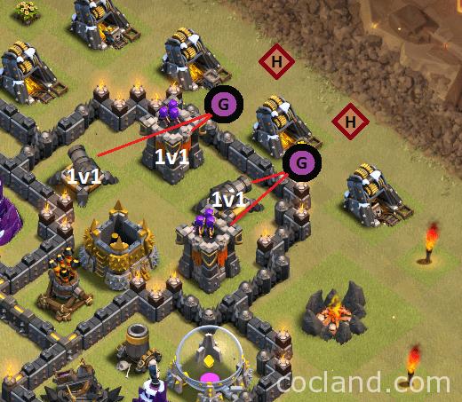 goho-attack-strategy-4
